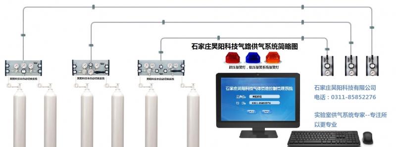 河北实验室气路系统工程
